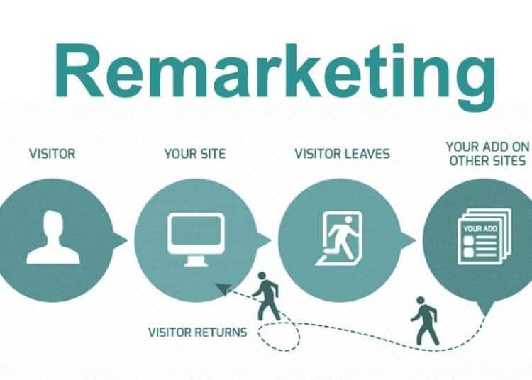 Phương pháp tiếp thị remarketing