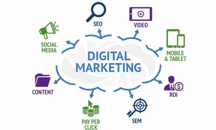 Hiểu về Digital marketing
