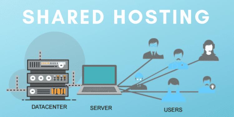 shared hosting là gì